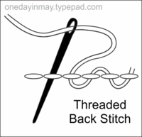 Threaded backstitch 1 ~ One Day In May